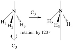 Ammonia 1