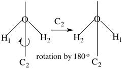 Water Rotation